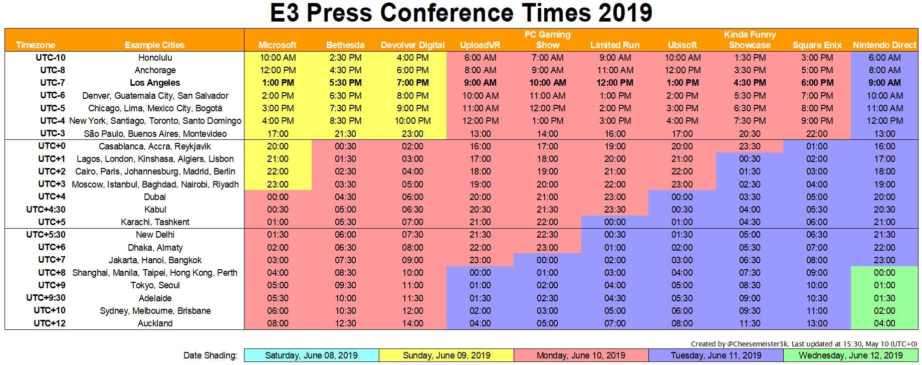 E3 2019 tabla de horarios