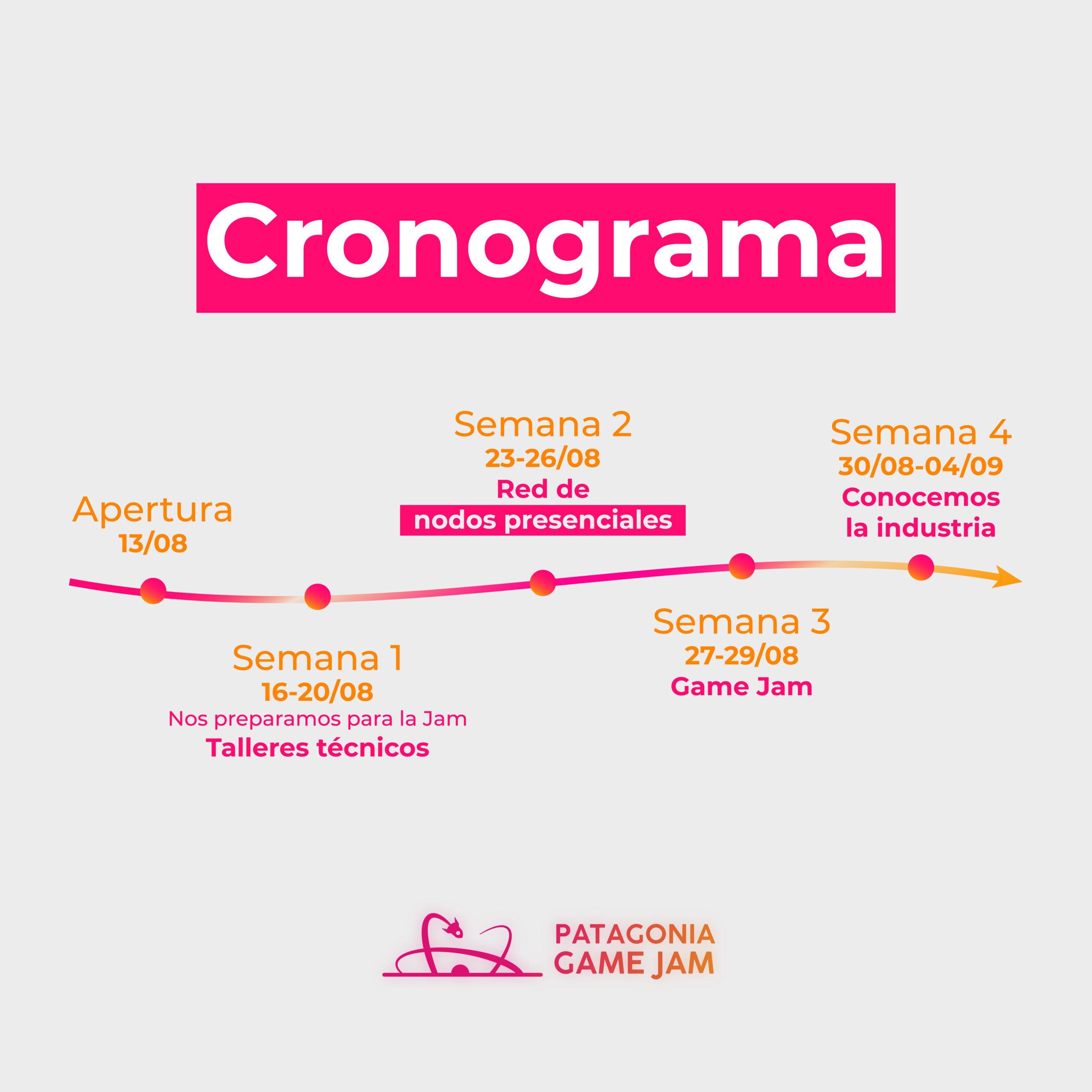 Patagonia Game Jam